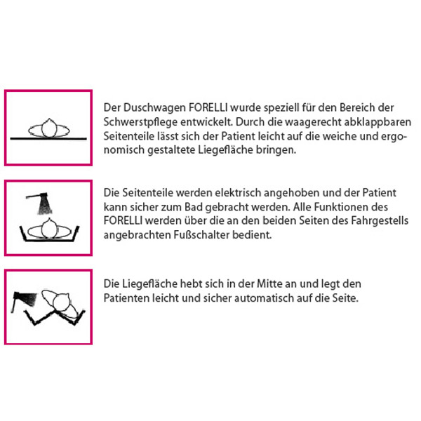 Duschwagen Forelli Beschreibung